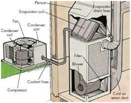 air conditioning repair Nashua, NH / ac repair Nashua, NH / air conditioning systems Nashua, NH